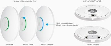 Ubiquiti Networks UniFi AP